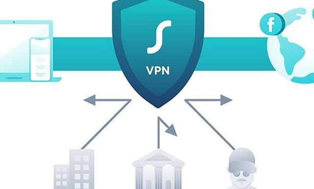 Internet Security – Virtual Private Networks